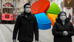 (Kamuoyu Araştırması) Türkiye'nin Koronavirüs Salgınına Bakışı